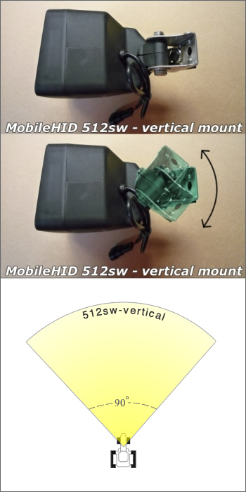 512sw Super Wide HID - Vertical Mount for 12v or 24v